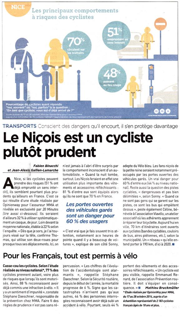 Comportement cycliste AM
