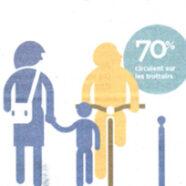 Etude du Comportement des Cyclistes dans les Alpes-Maritimes