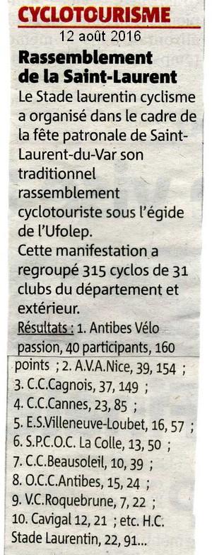 Résultats St Laurent du Var